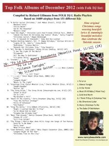 Top Folk Albums